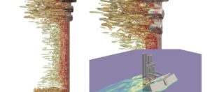 CFD Contours for Back Wind