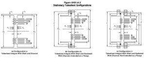 Stationary Tubesheet Configurations